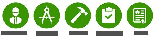 service-options